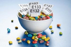 Пищевые добавки в продуктах